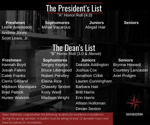 The Dean's List – Fall 2019